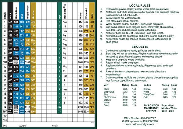Scorecard-cottonwood-600px
